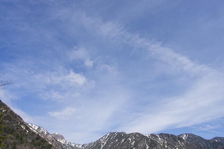 Sky Free Photo